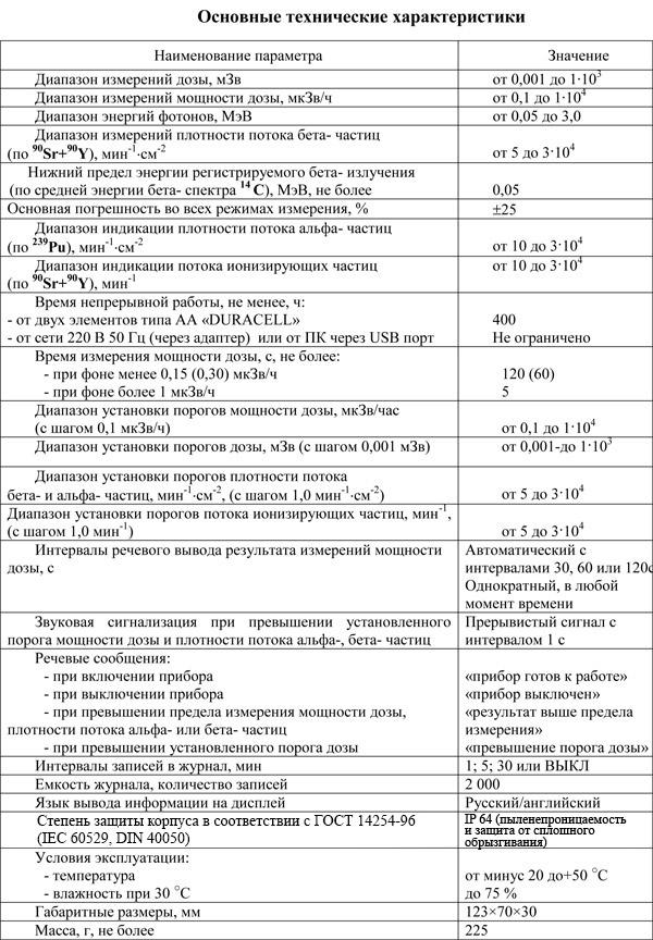 дозиметр радиометр мкс 01са1 - технические характеристики