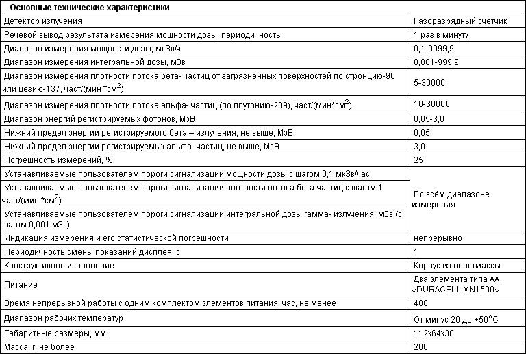 Дозиметр радиометр мкс-01са1б - технические характеристики
